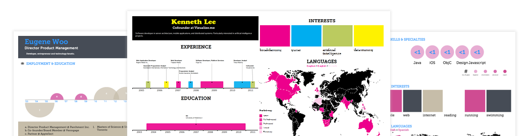 Best free infographics tools online