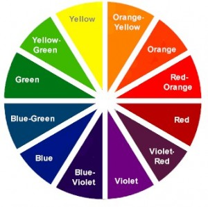 Understanding Color Using The Color Wheel