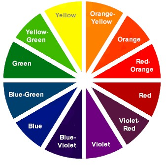 Understanding Color Using The Wheel