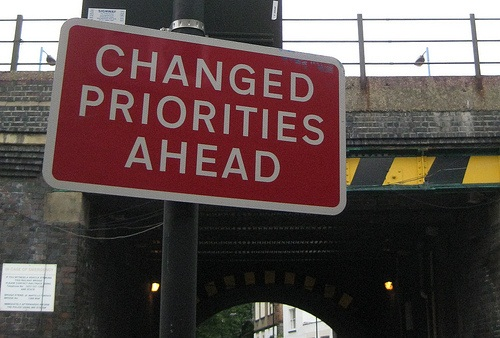 SWOT Analysis - Changed Priorities Ahead