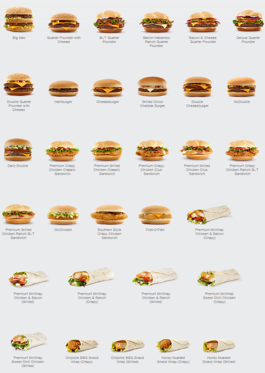 McDonald's Sandwich Menu