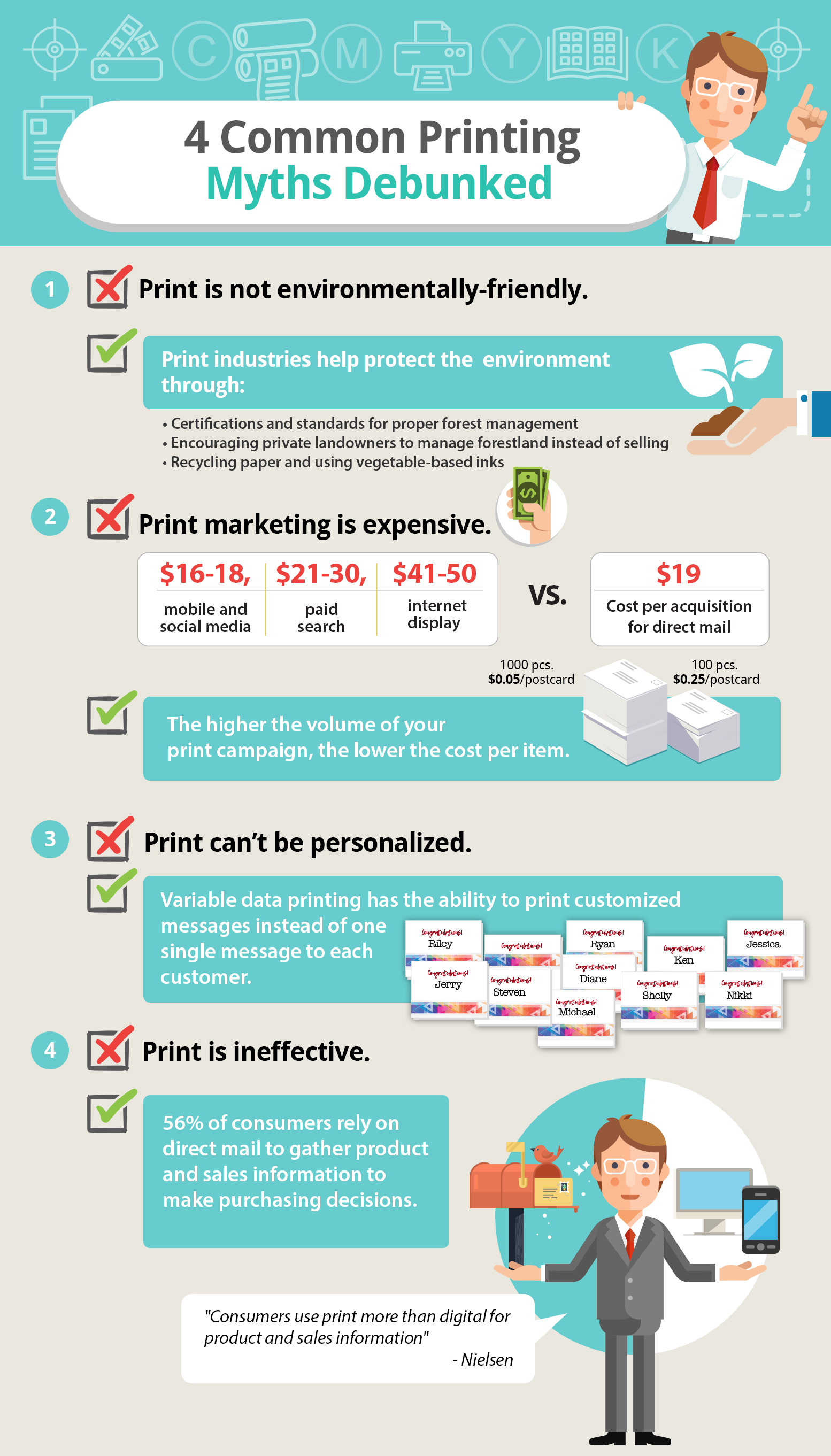 4 common printing myths debunked