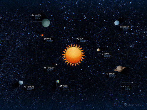 desktop wallpaper designs 16 - solar system