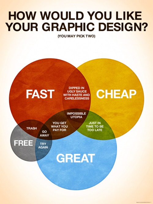 cool-graphic-design-infographics-01