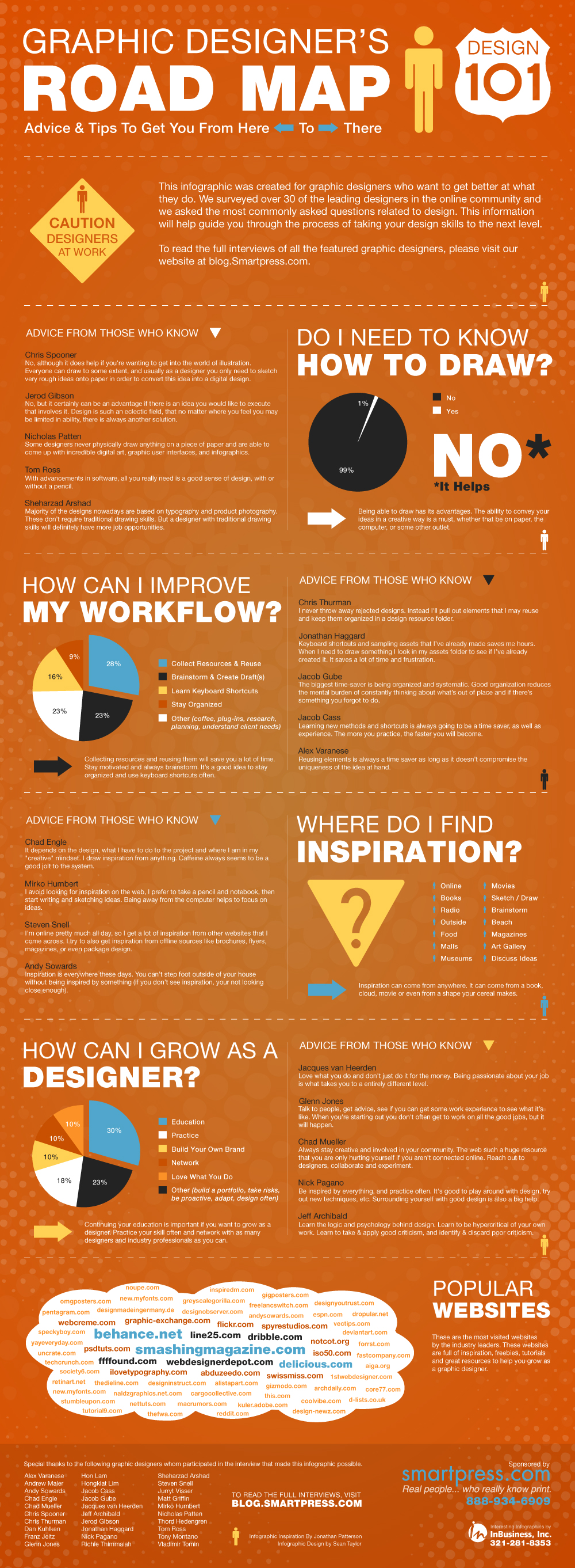 Ucreative Com 35 Cool Infographics For Web And Graphic