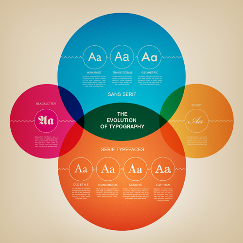 cool-graphic-design-infographics-11