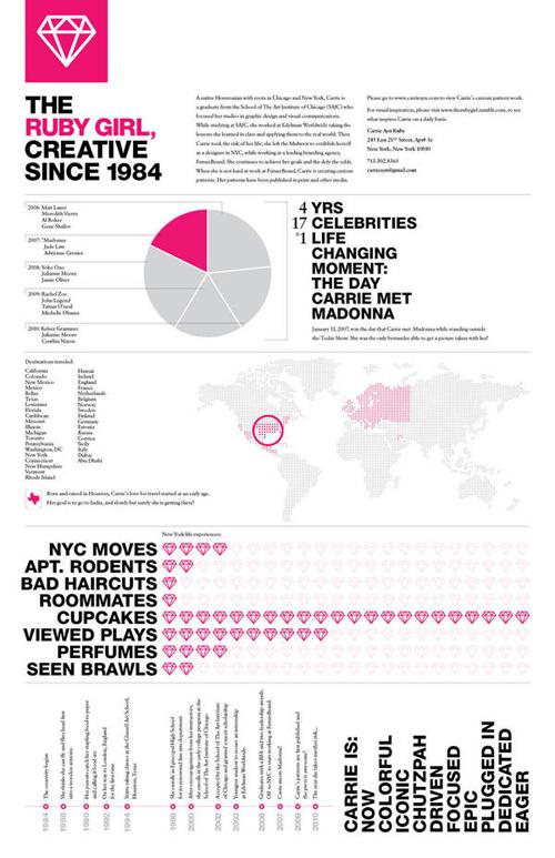 curriculum-vitae-resume-infographics-30