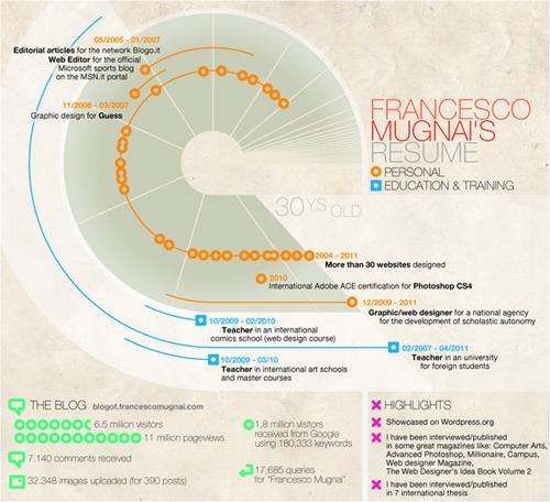 curriculum-vitae-resume-infographics-33