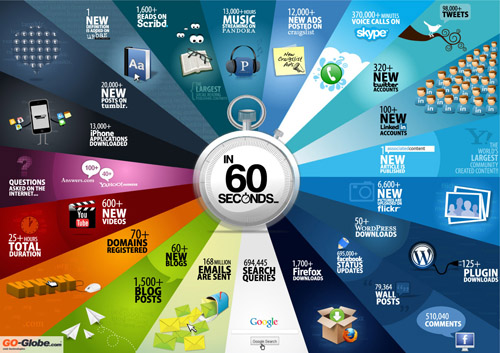 social-media-and-internet-infographics-16