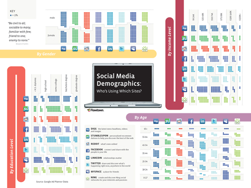 social-media-and-internet-infographics-20