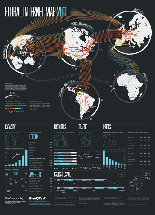 social-media-and-internet-infographics-28
