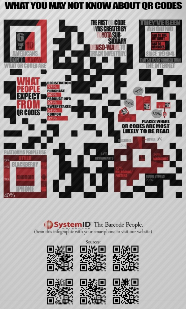 qr-code-infographic