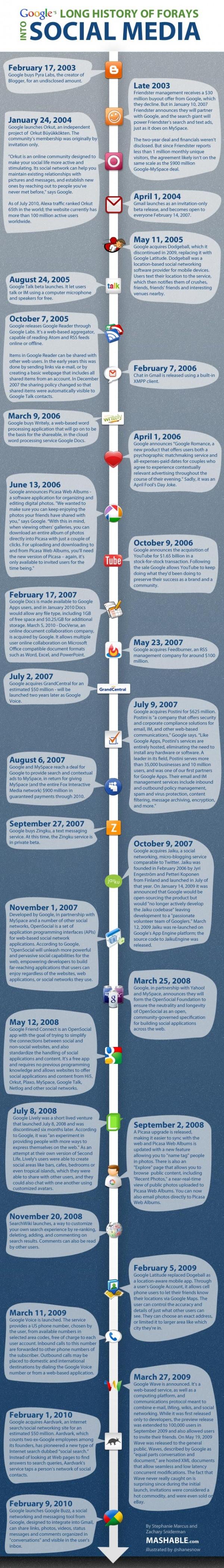 infographic-on-social-media-02