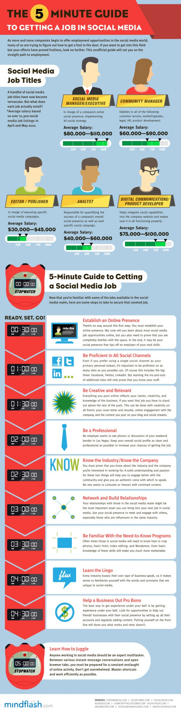 infographic-on-social-media-08