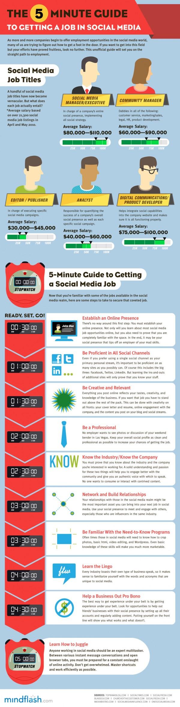 infographic-on-social-media-08
