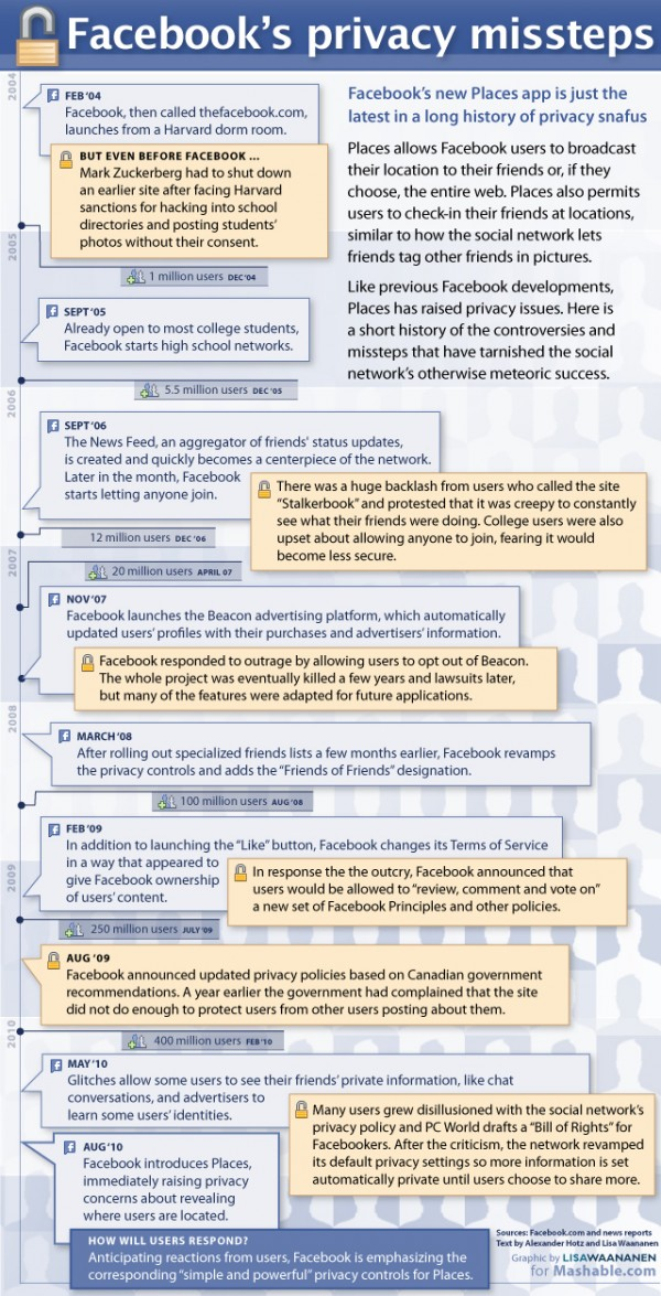 infographic-on-social-media-14