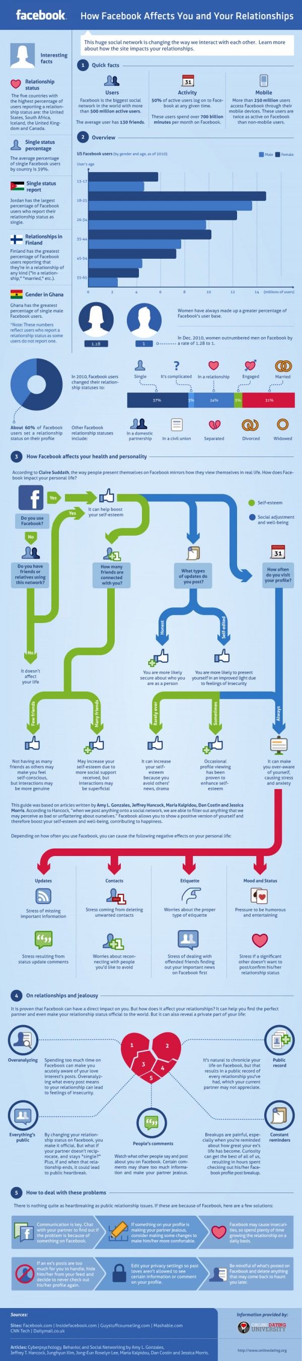 infographic-on-social-media-15