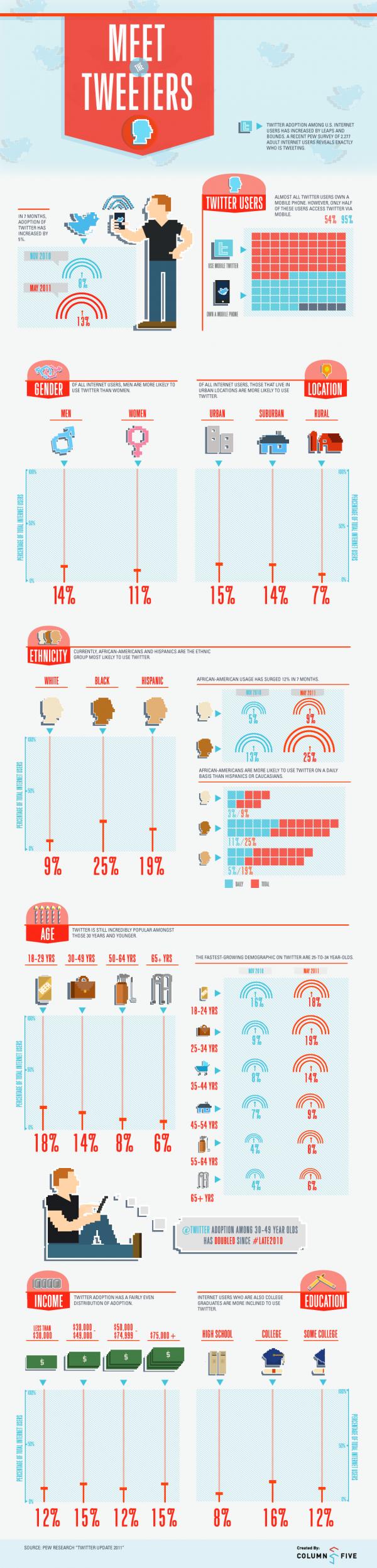 infographic-on-social-media-20