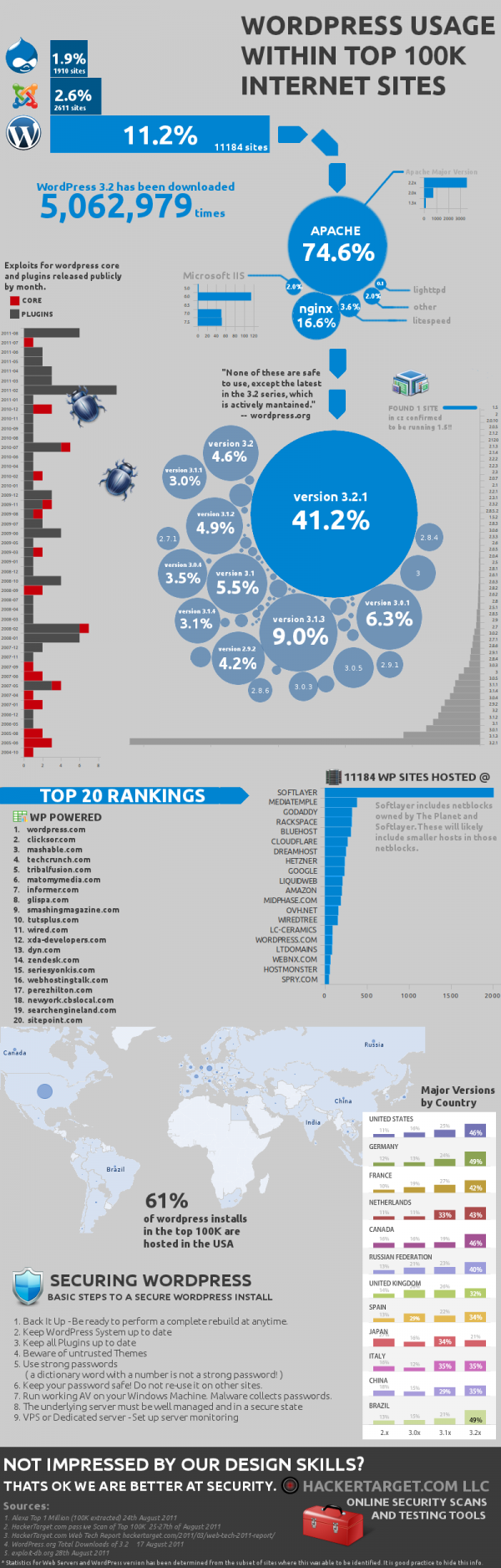 infographic-on-social-media-21