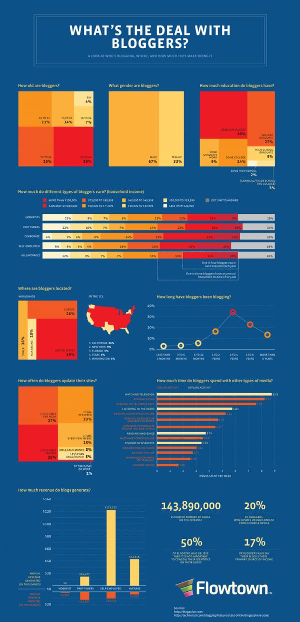 infographic-on-social-media-23