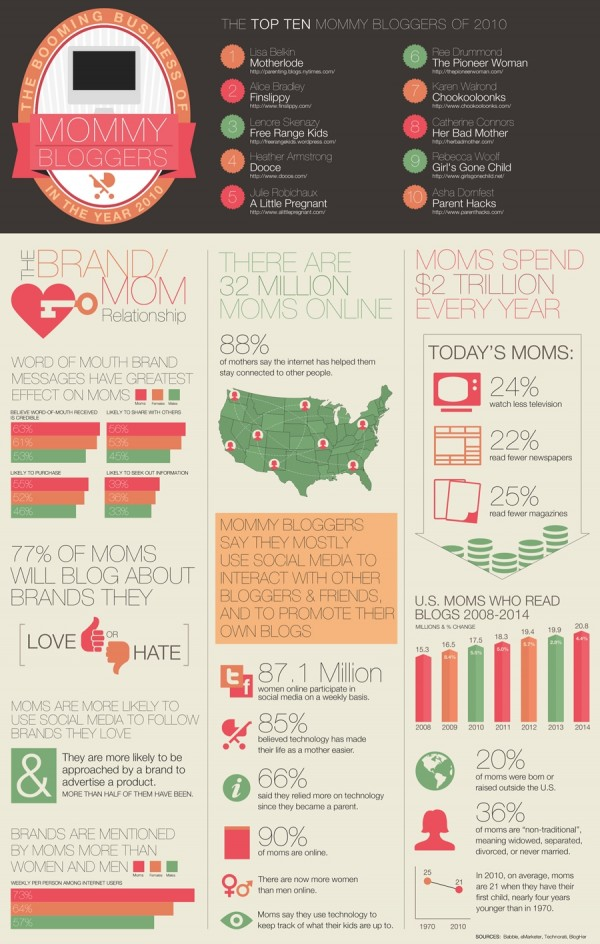 infographic-on-social-media-25