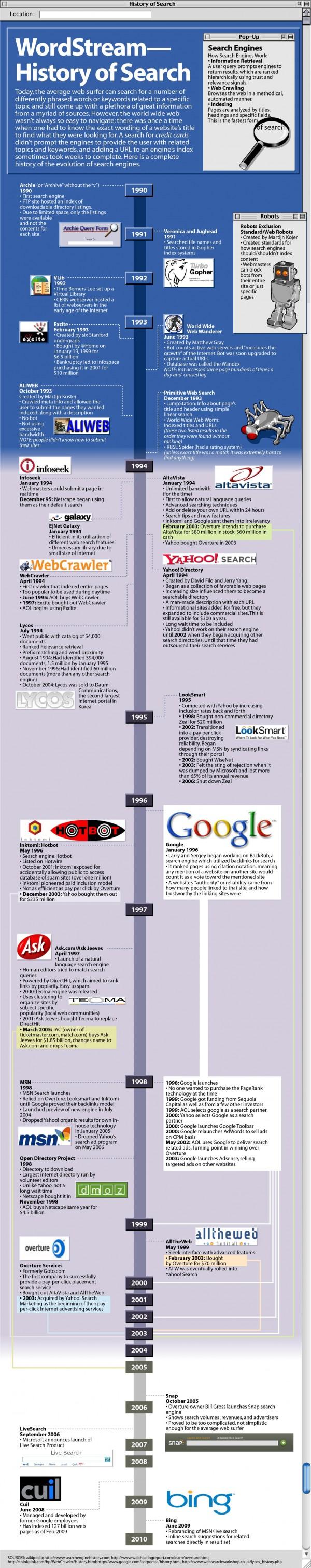 infographic-on-social-media-26