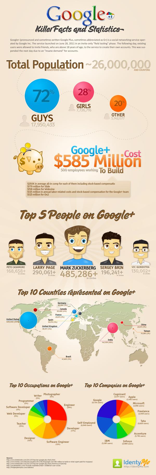 infographic-on-social-media-29