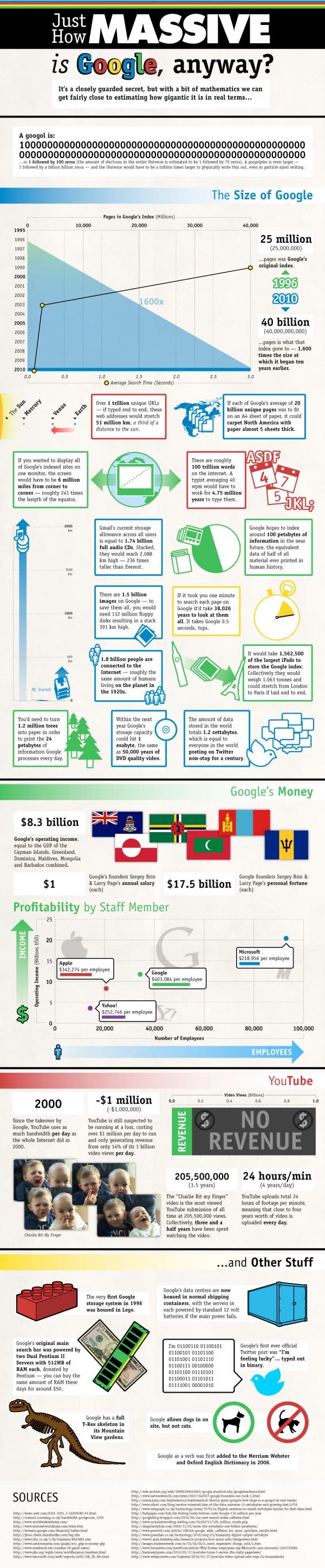 infographic-on-social-media-30