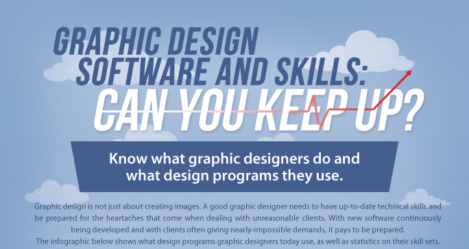 graphic-design-software-and-skill