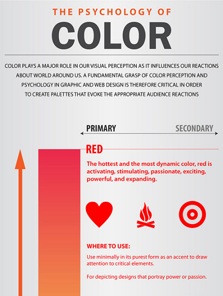 Color Infographic from Print Media Centr via YouTheDesigner.com