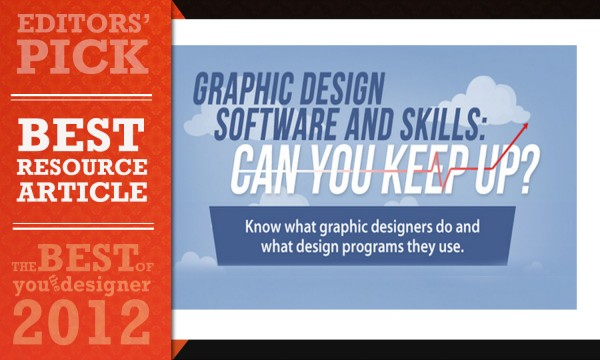 """Best Resource Article - """"Infographic: Graphic Design Software & Skills"""""""