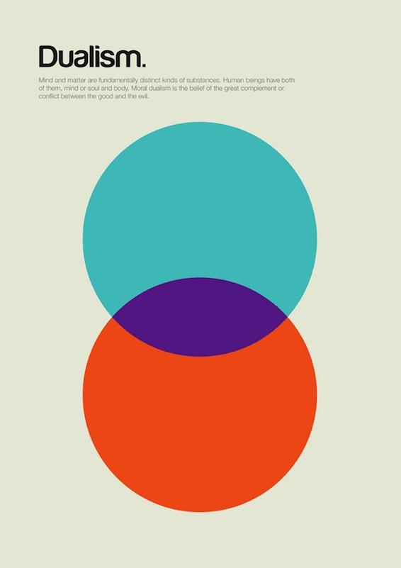 design-philographics-graphic-design