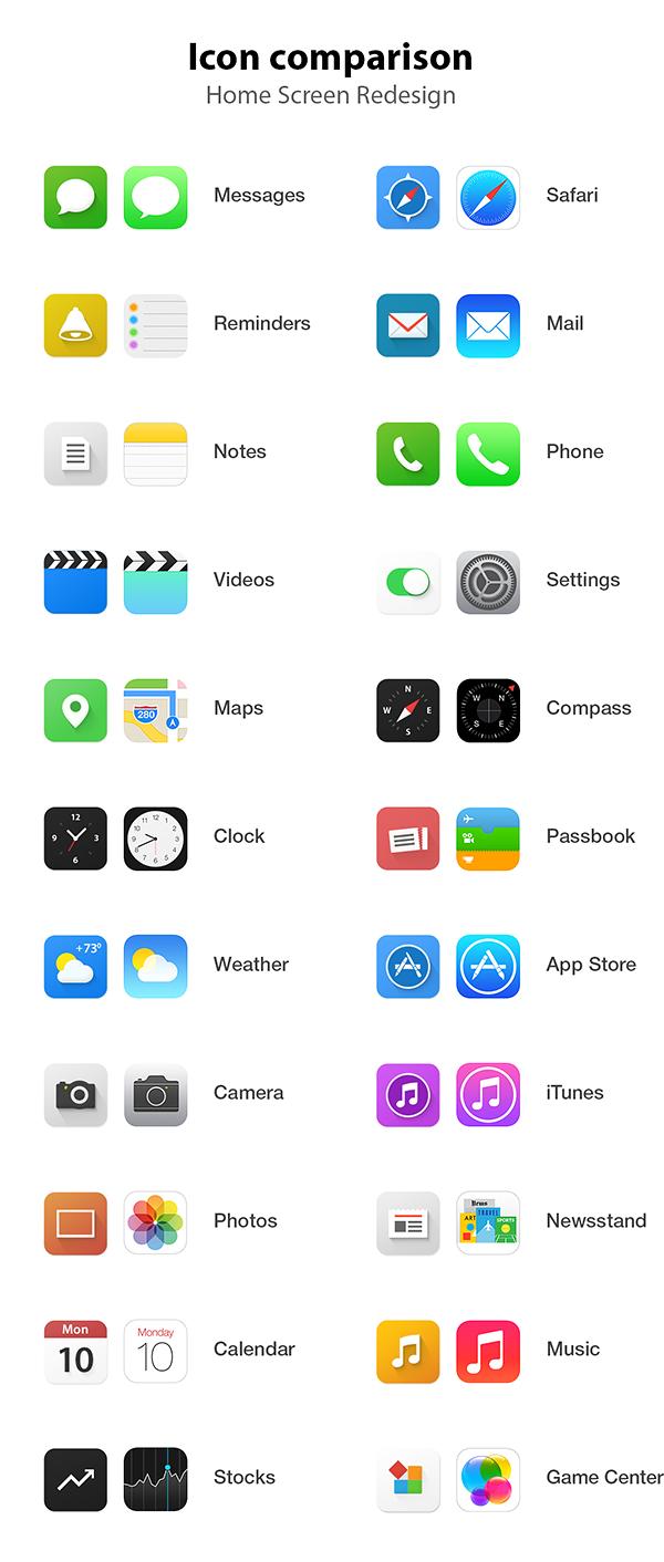 iOS 7 Homescreen Redesign by Dmitry Kovalenko