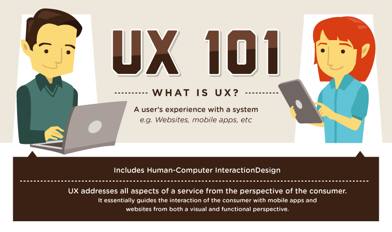 UX_101_User_Experience_infographic