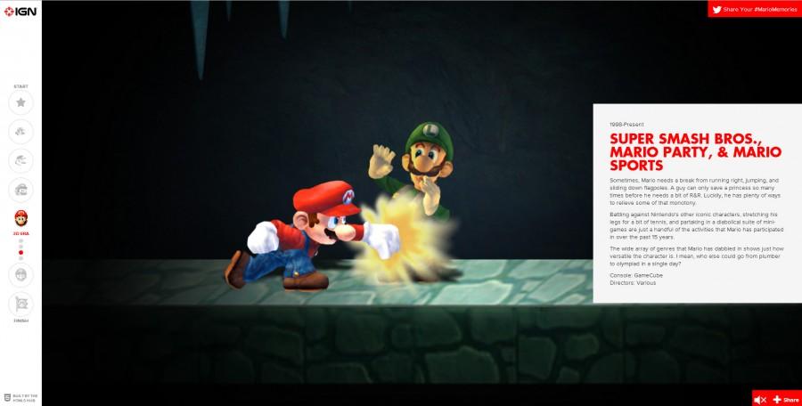 The Mario Museum