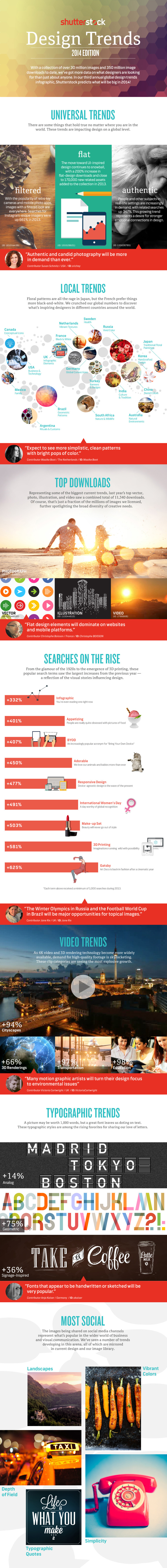 2014 Global Design Trends