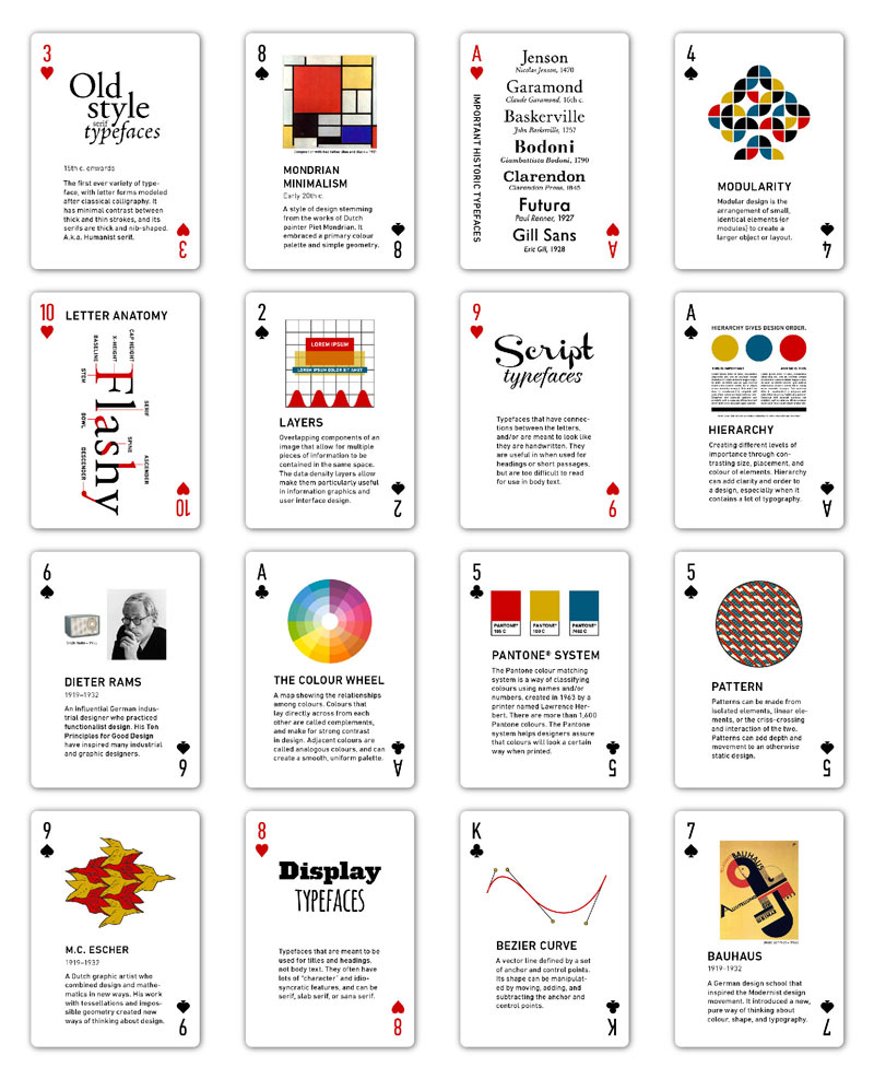 The Design Deck by Ben Barrett-Forrest