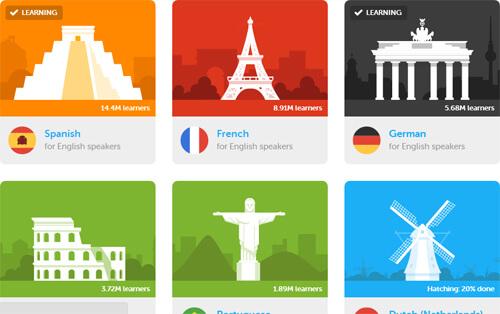 Duolingo Languages