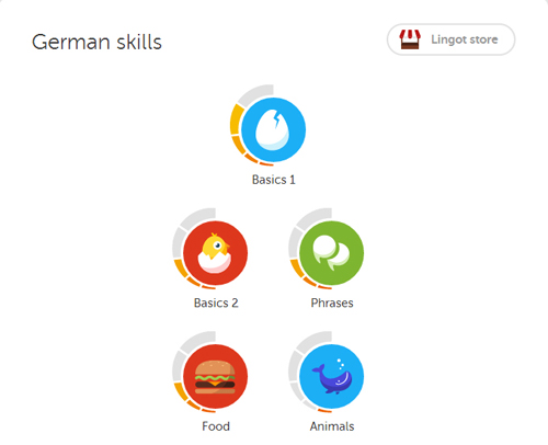 Duolingo Lessons