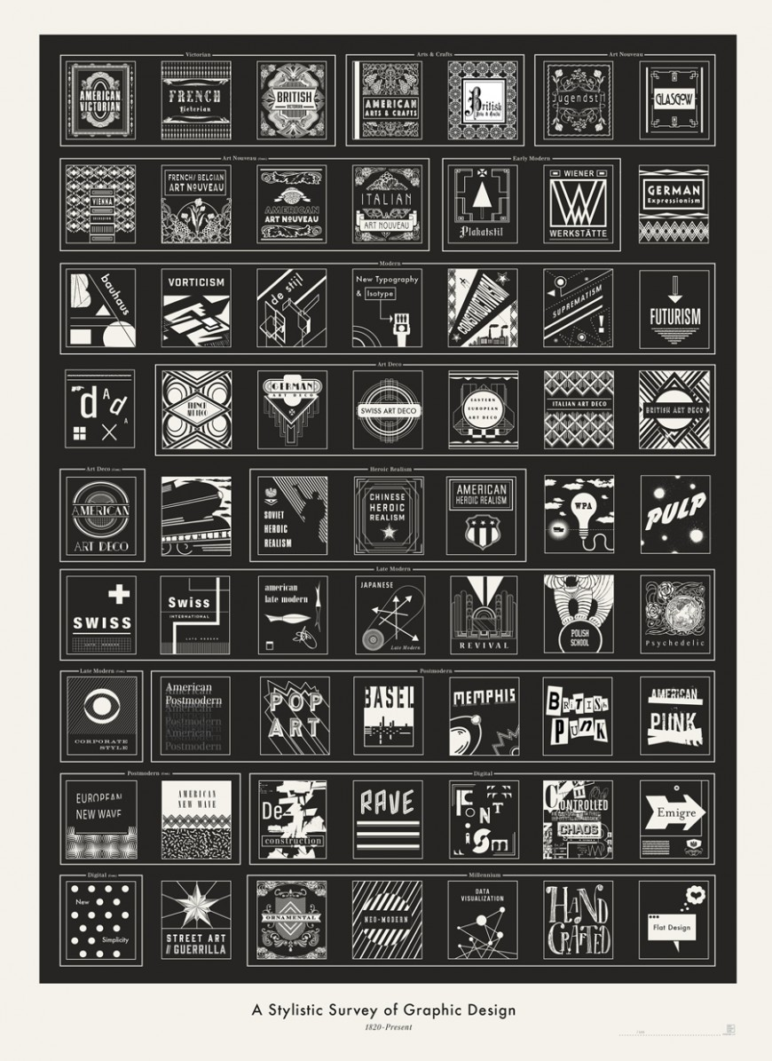 The History of Graphic Design Poster Preview