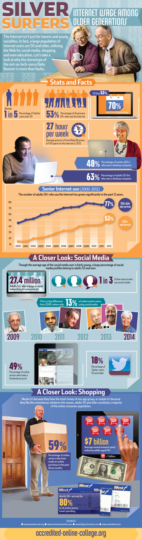 older-generations