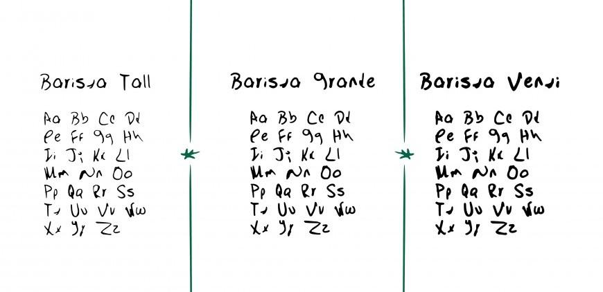 Barista-Board-870x949