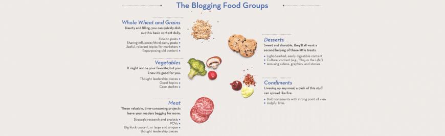Infographic-A-Well-Balance-Blog