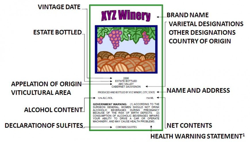 Wine-Label-Guidelines