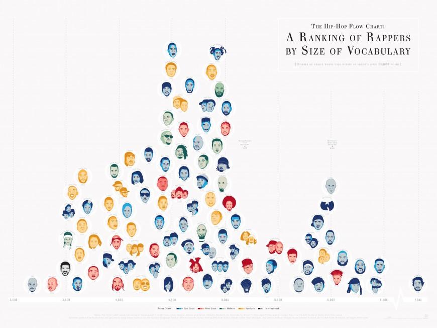Poster-Pop-Chart-Lab-Hip-Hop