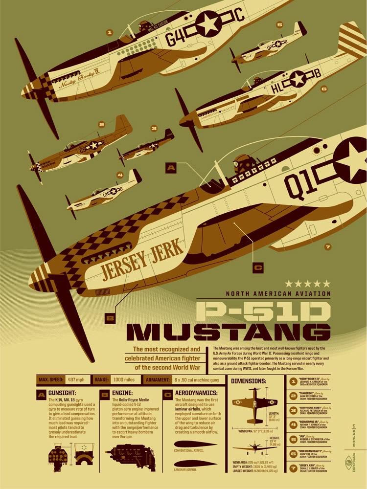 infographics_P-51mustang_dev1