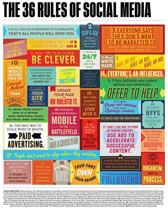 Top 10 overlooked Resources for Online Entrepreneurs 05