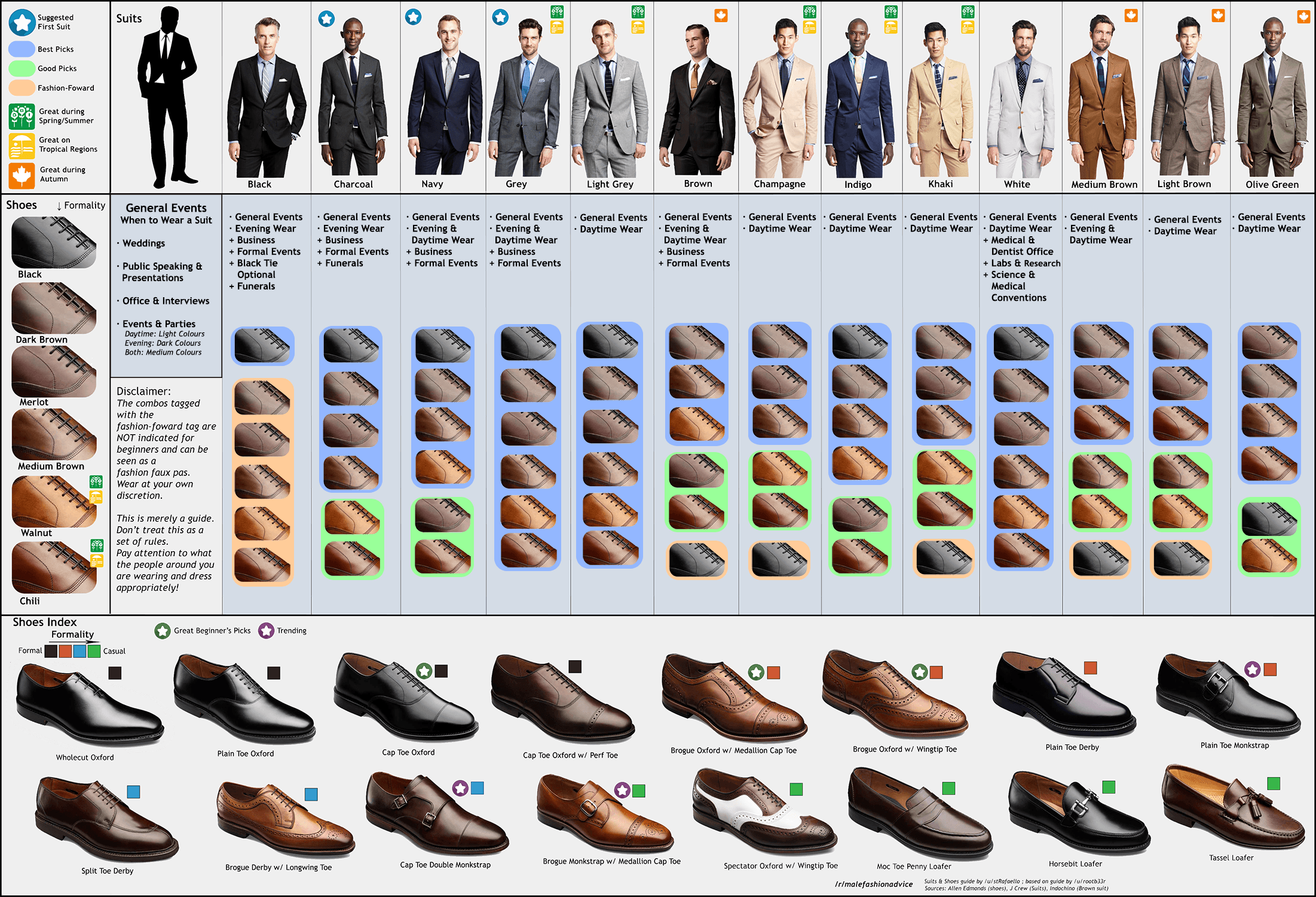 An Advanced Guide to Men's Suits and Dress Shoes [Infographic