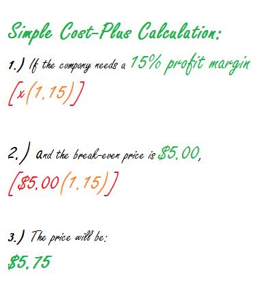 cost-plus simple