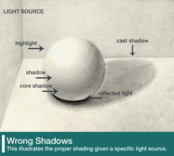 designers-see_shadow